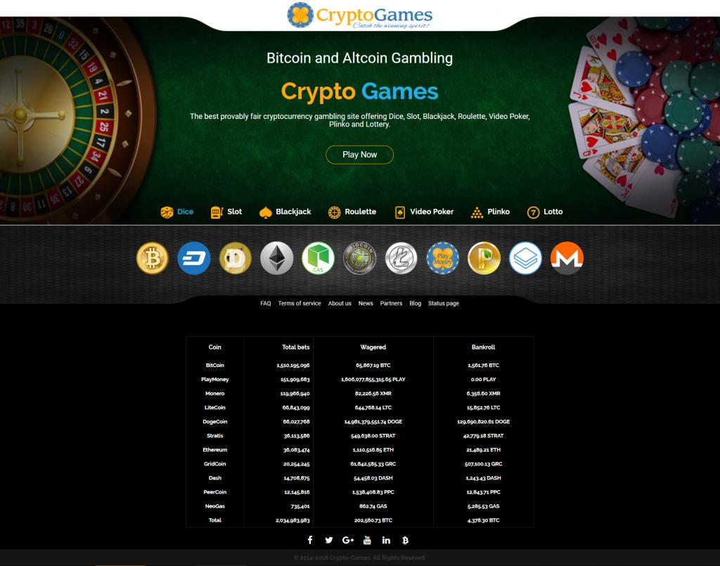 Online casino betting canada